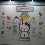 hello-kitty-evolution