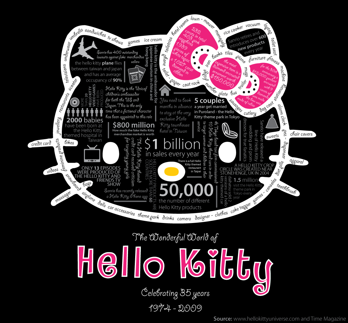 Hello Kitty Wonderful World Graphic